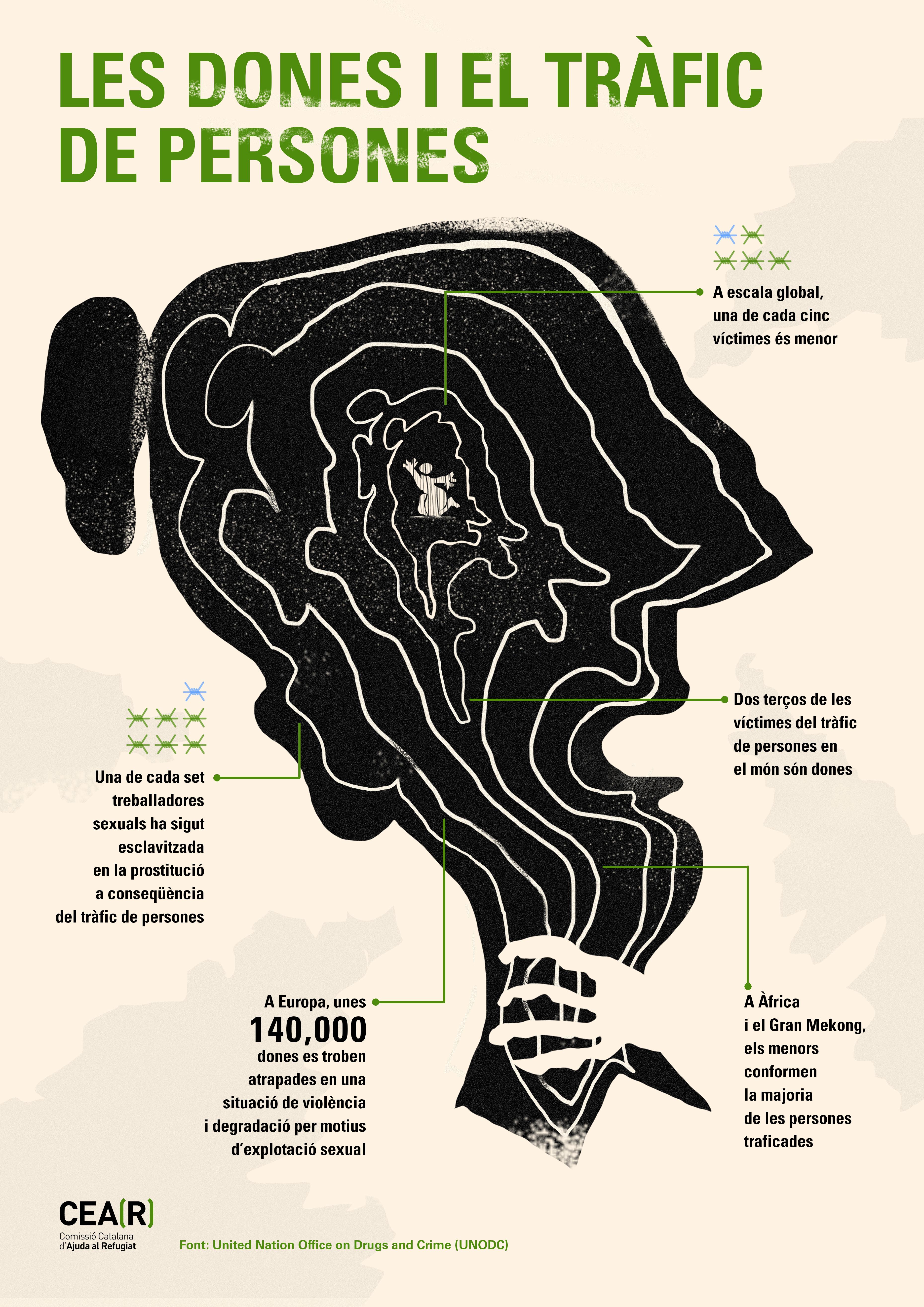 Infografia dones i tràfic de persones(1)